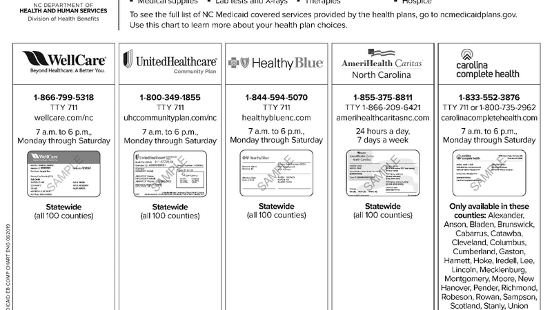 Medicaid Managed Care plans.