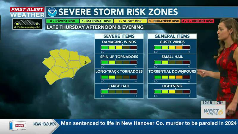 Your First Alert Forecast from Tue. afternoon, Oct. 26, 2021