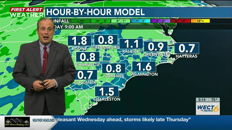 Some rain on the way for SE NC