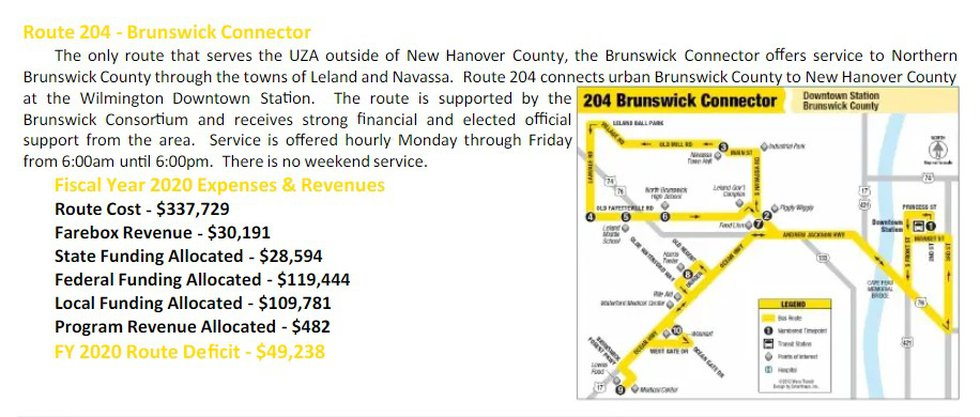 Documents show the details about the Brunswick Connector