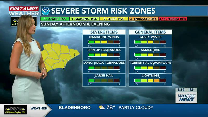 Your First Alert Forecast from Sun. morning, August 1, 2021