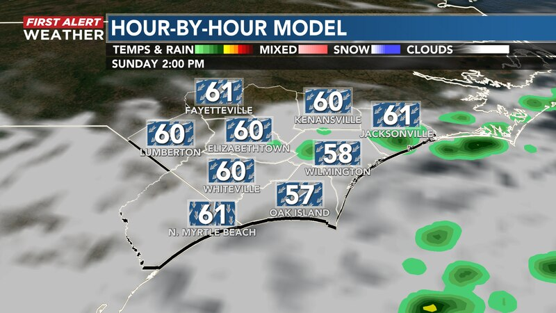 Another cloudy and cool day Sunday.