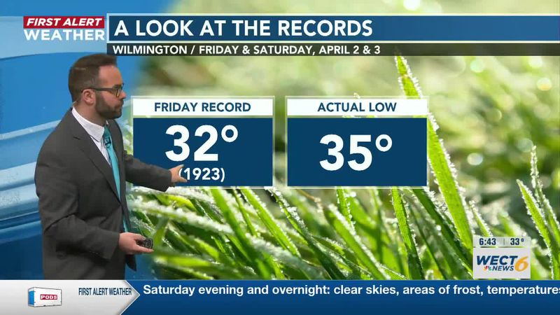 Your First Alert Forecast from Sat. morning, Apr. 3, 2021