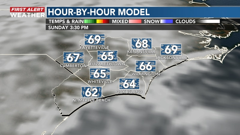 Clouds and highs in the 60s are back for Sunday.