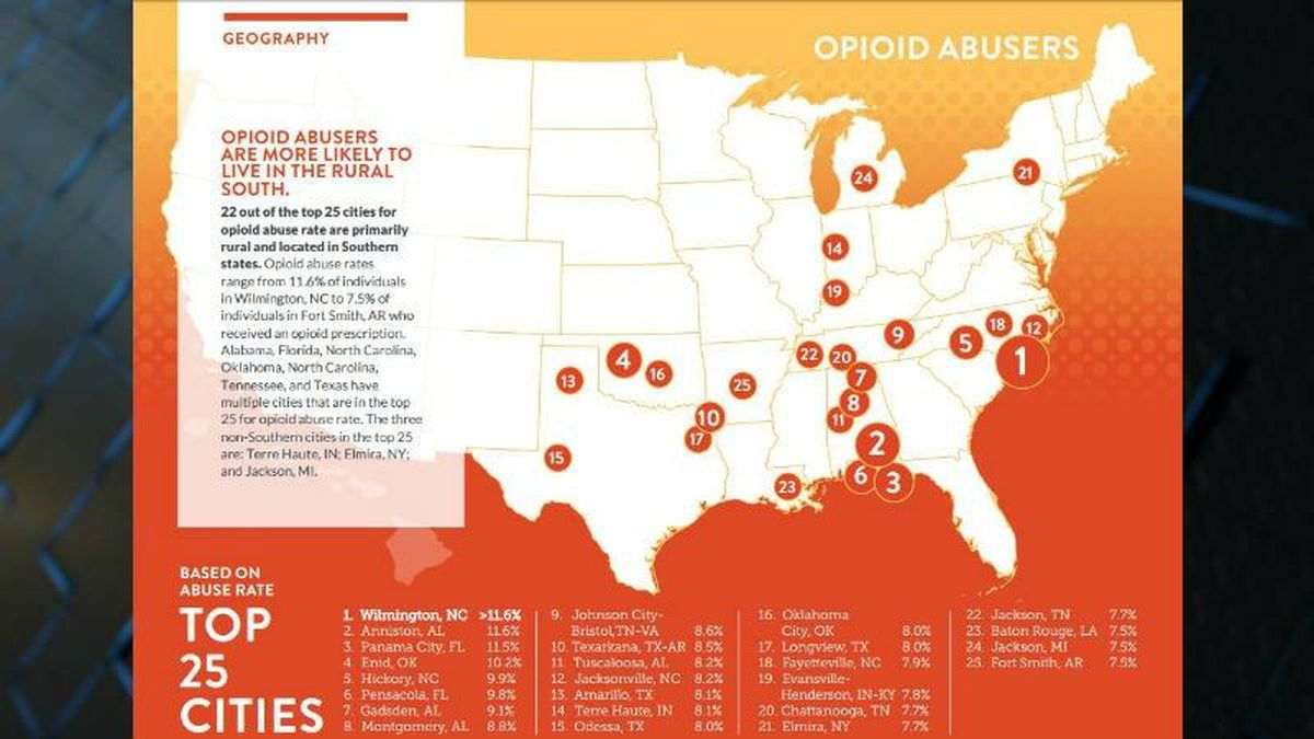 Wilmington leads the nation opioid abuser rates, according to a report from Castlight Health....
