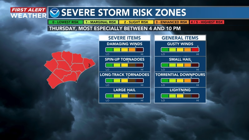 Severe weather threat for SE NC Thursday.